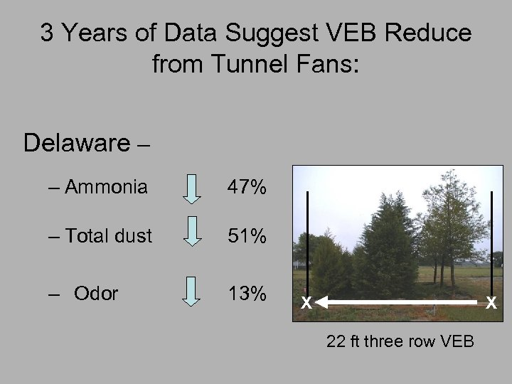 3 Years of Data Suggest VEB Reduce from Tunnel Fans: Delaware – – Ammonia
