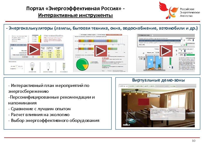 Портал «Энергоэффективная Россия» Интерактивные инструменты - Энергокалькуляторы (лампы, бытовая техника, окна, водоснабжение, автомобили и