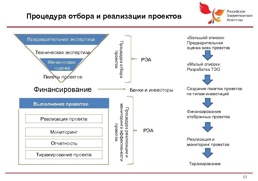 Процедура отбора и реализации проектов Техническая экспертиза Финансовая оценка Пакеты проектов Процедура отбора проектов