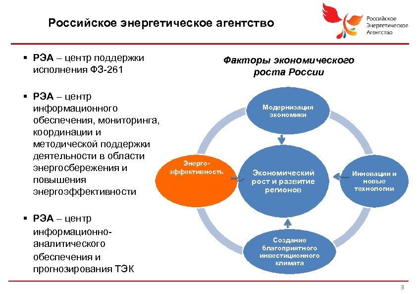 Российское энергетическое агентство § РЭА – центр поддержки исполнения ФЗ-261 § РЭА – центр
