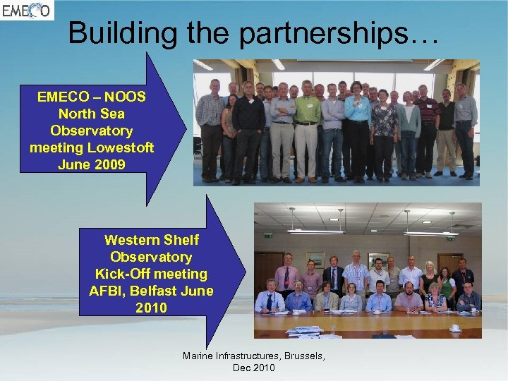 Building the partnerships… EMECO – NOOS North Sea Observatory meeting Lowestoft June 2009 Western