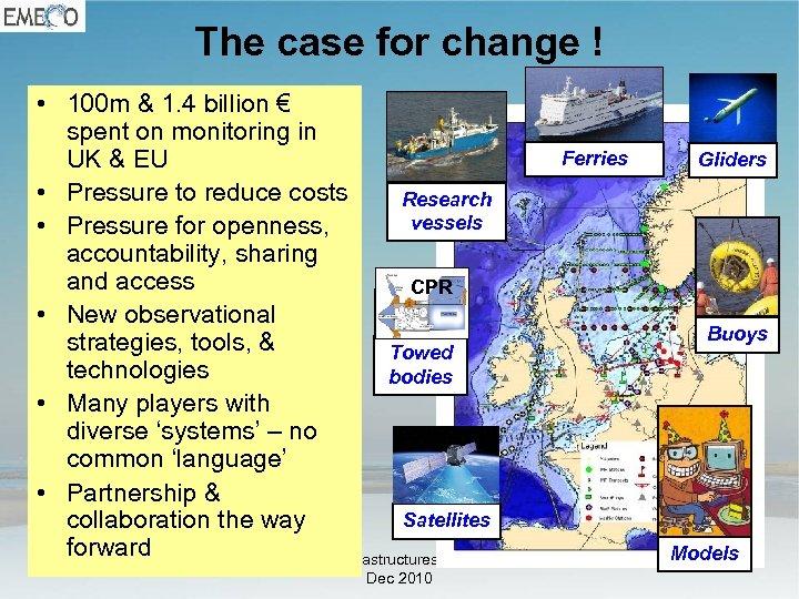 The case for change ! • 100 m & 1. 4 billion € spent