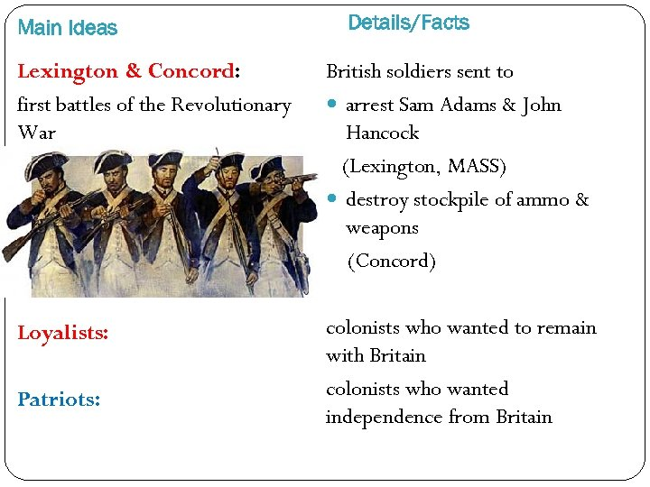 Main Ideas Details/Facts Lexington & Concord: first battles of the Revolutionary War British soldiers