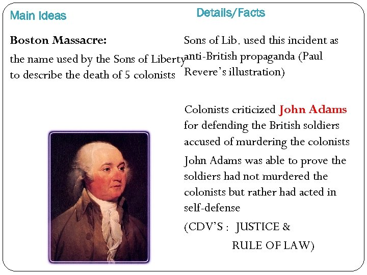 Main Ideas Details/Facts Boston Massacre: Sons of Lib. used this incident as the name