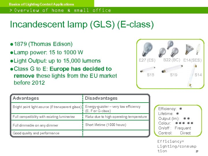 Basics of Lighting Control Applications > Overview of home & small office lighting Incandescent