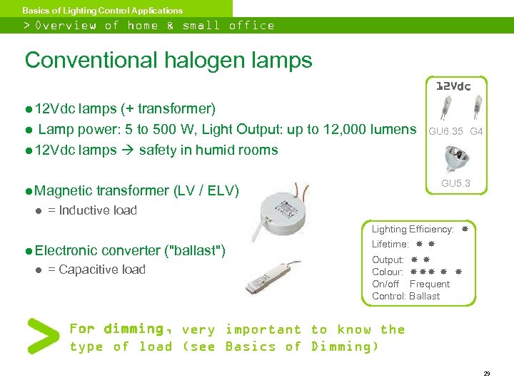 Basics of Lighting Control Applications > Overview of home & small office lighting Conventional