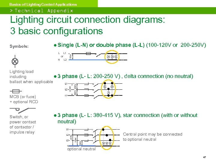 Basics of Lighting Control Applications > Technical Appendix Lighting circuit connection diagrams: 3 basic