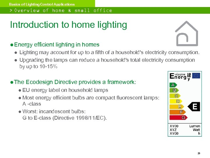 Basics of Lighting Control Applications > Overview of home & small office lighting Introduction