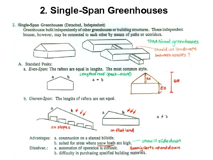 2. Single-Span Greenhouses