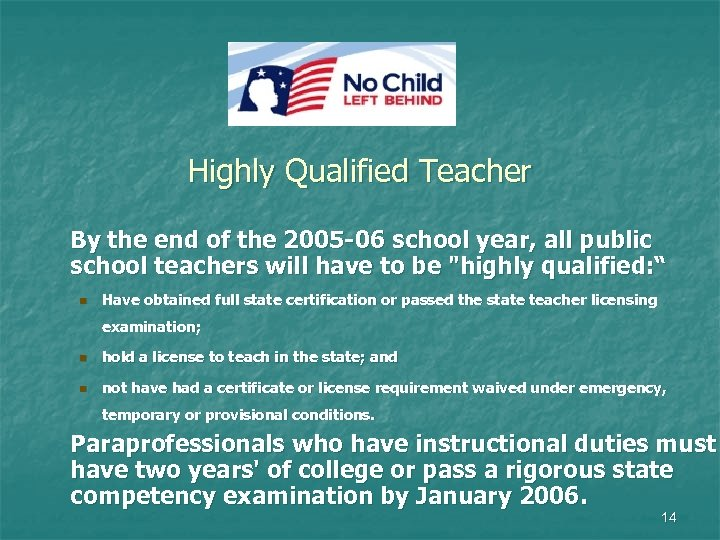 Highly Qualified Teacher By the end of the 2005 -06 school year, all public