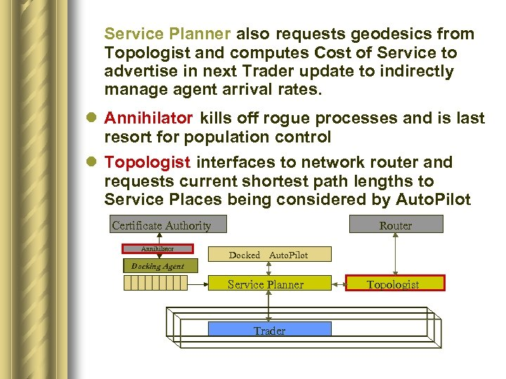 Service Planner also requests geodesics from Topologist and computes Cost of Service to advertise