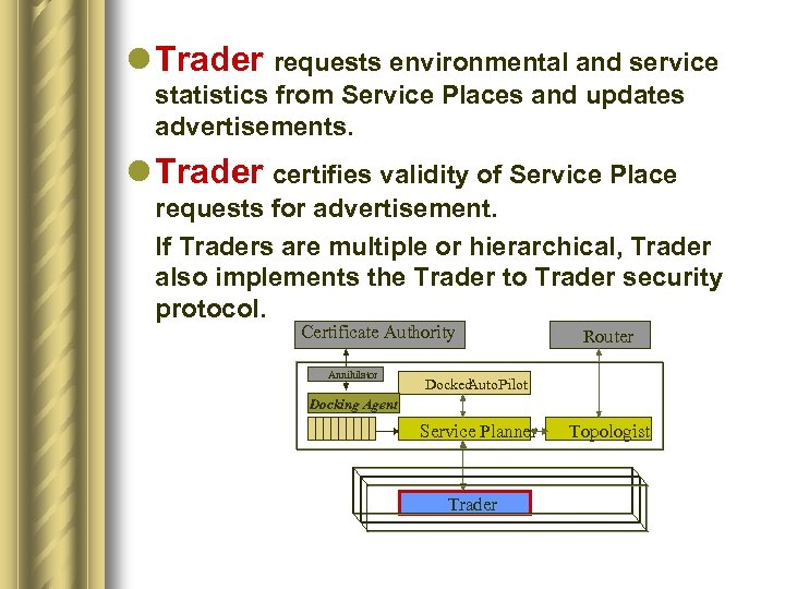 l Trader requests environmental and service statistics from Service Places and updates advertisements. l