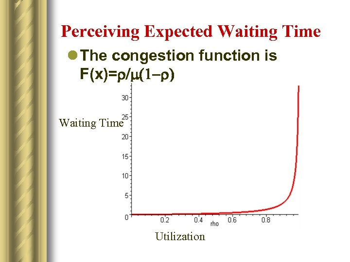 Perceiving Expected Waiting Time l The congestion function is F(x)=r/m(1 -r) Waiting Time Utilization