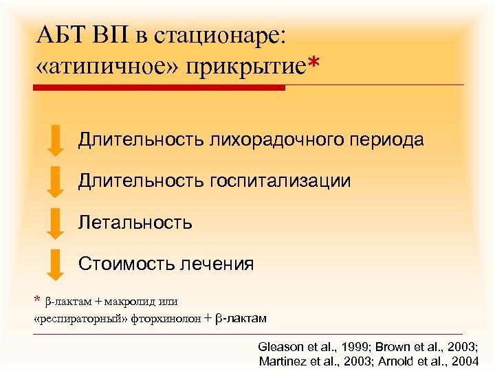 АБТ ВП в стационаре: «атипичное» прикрытие* Длительность лихорадочного периода Длительность госпитализации Летальность Стоимость лечения