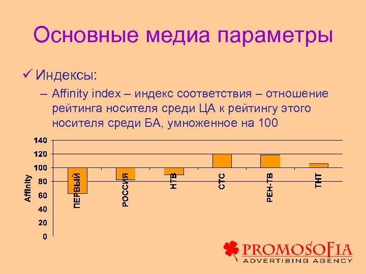 Основные медиа параметры ü Индексы: – Affinity index – индекс соответствия – отношение рейтинга