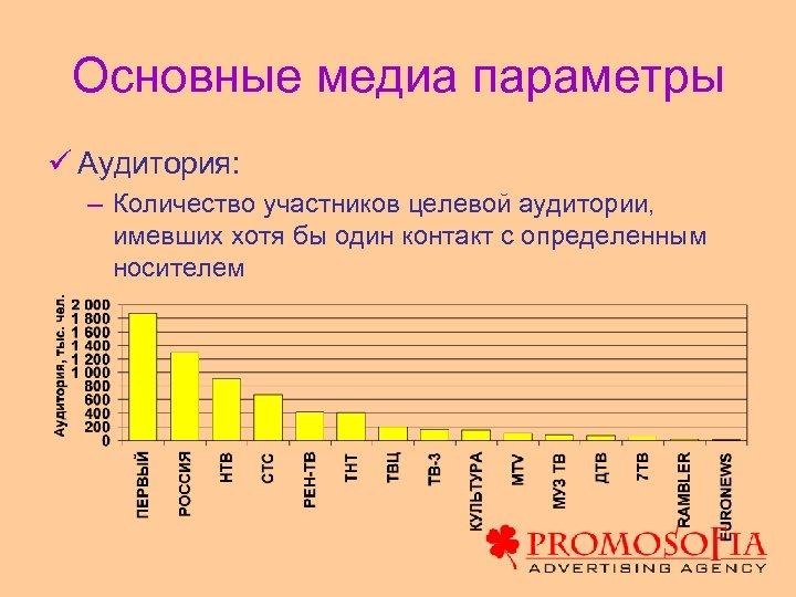 Основные медиа параметры ü Аудитория: – Количество участников целевой аудитории, имевших хотя бы один