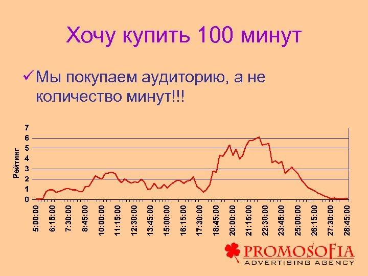 Хочу купить 100 минут ü Мы покупаем аудиторию, а не количество минут!!!