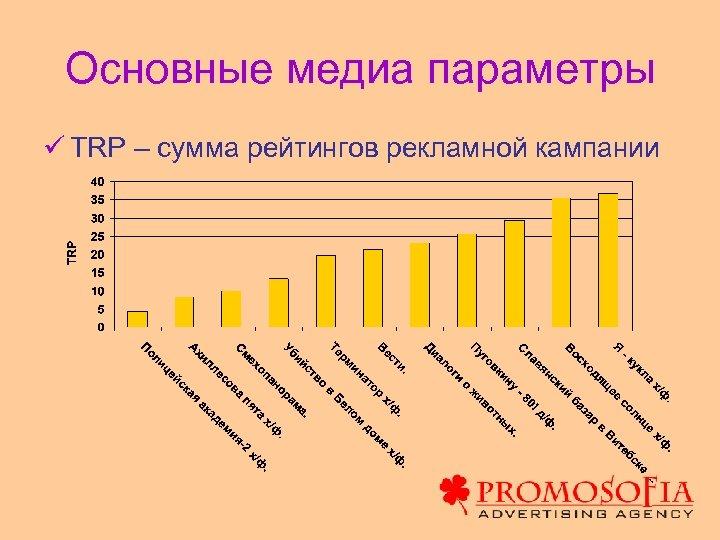 Основные медиа параметры ü TRP – сумма рейтингов рекламной кампании