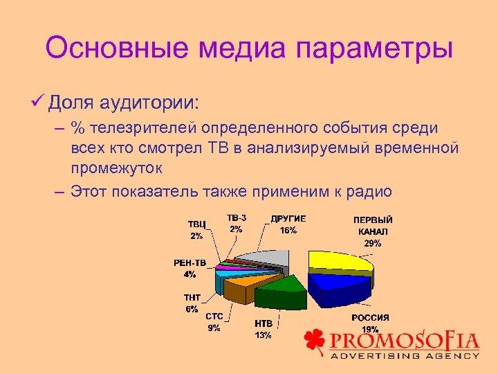Основные медиа параметры ü Доля аудитории: – % телезрителей определенного события среди всех кто