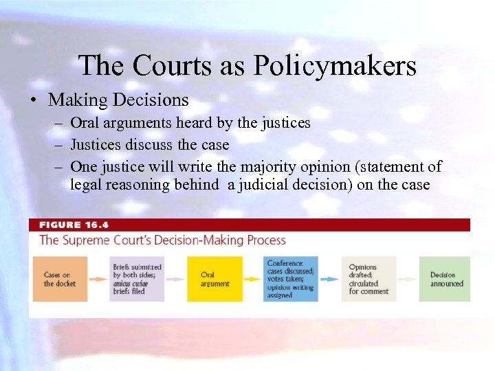 The Courts as Policymakers • Making Decisions – Oral arguments heard by the justices