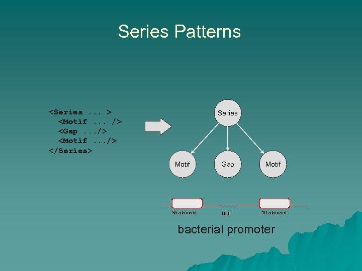 Series Patterns <Series. . . > <Motif. . . /> <Gap. . . />