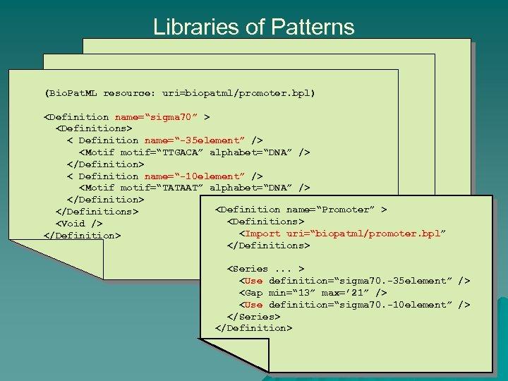 "Libraries of Patterns (Bio. Pat. ML resource: uri=biopatml/promoter. bpl) <Definition name=""sigma 70"" > <Definitions>"