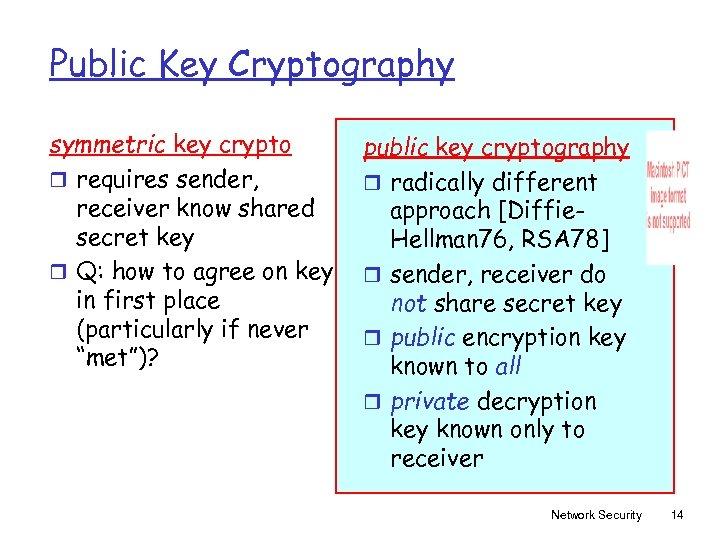 Public Key Cryptography symmetric key crypto r requires sender, receiver know shared secret key