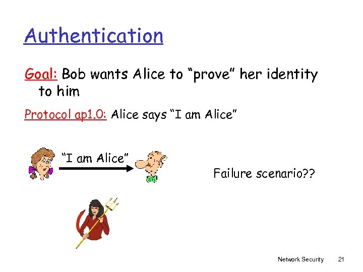 """Authentication Goal: Bob wants Alice to """"prove"""" her identity to him Protocol ap 1."""