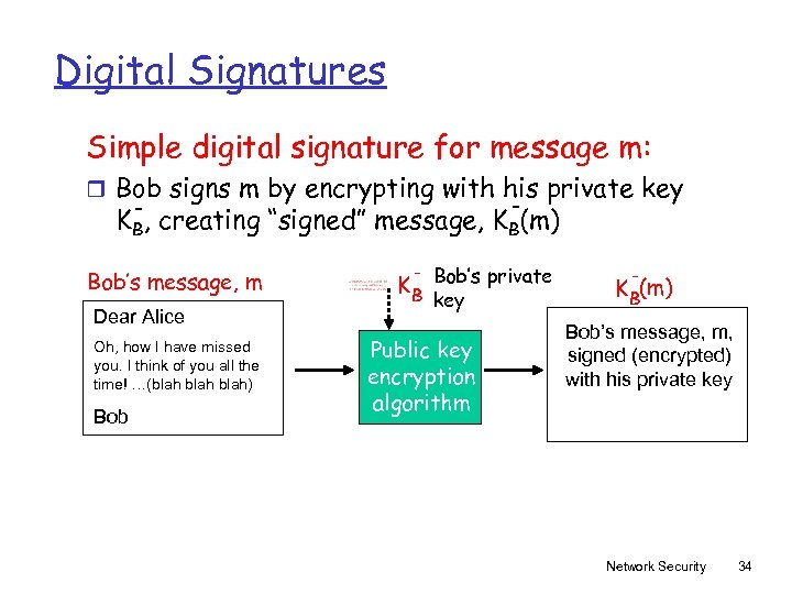 Digital Signatures Simple digital signature for message m: r Bob signs m by encrypting