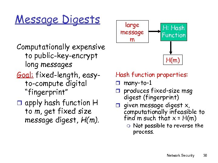 "Message Digests Computationally expensive to public-key-encrypt long messages Goal: fixed-length, easyto-compute digital ""fingerprint"" r"