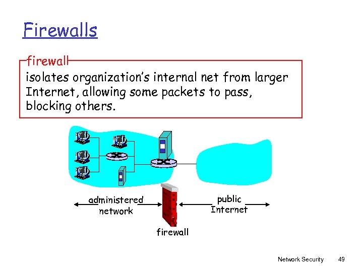 Firewalls firewall isolates organization's internal net from larger Internet, allowing some packets to pass,