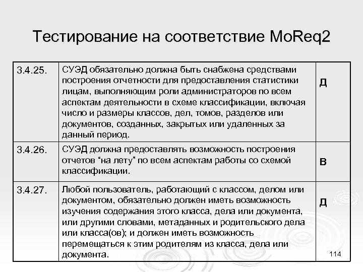 Тестирование на соответствие Mo. Req 2 3. 4. 25. 3. 4. 26. 3. 4.