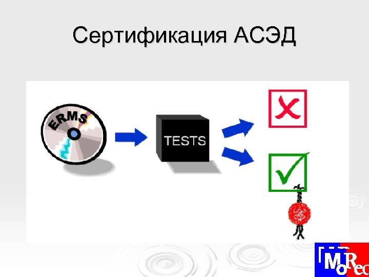 Сертификация АСЭД