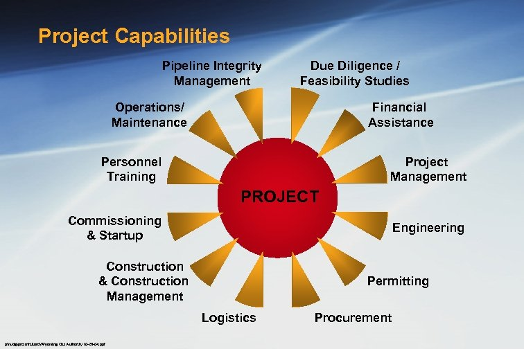 Project Capabilities Pipeline Integrity Management Due Diligence / Feasibility Studies Operations/ Maintenance Financial Assistance