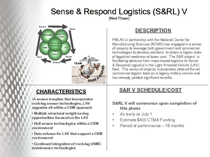 Sense & Respond Logistics (S&RL) V (Next Phase) Interpret Decide Information Data Courses of