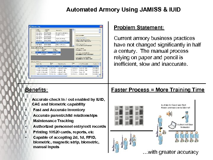 Automated Armory Using JAMISS & IUID Problem Statement: Current armory business practices have not