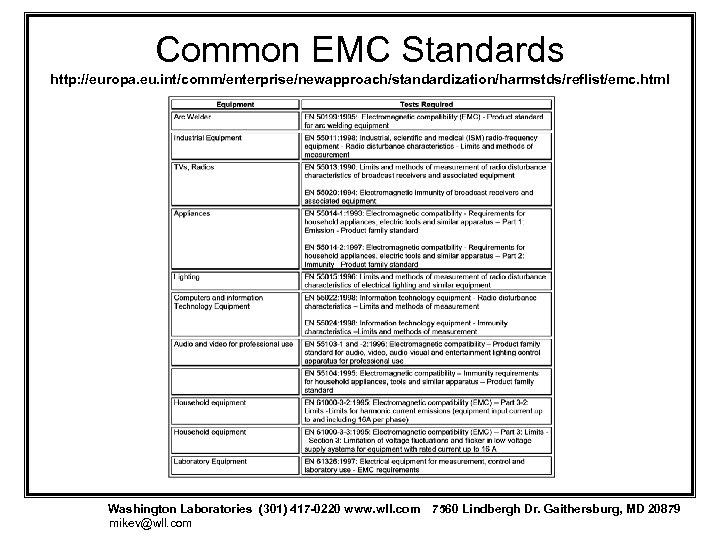 Common EMC Standards http: //europa. eu. int/comm/enterprise/newapproach/standardization/harmstds/reflist/emc. html Washington Laboratories (301) 417 -0220 www.