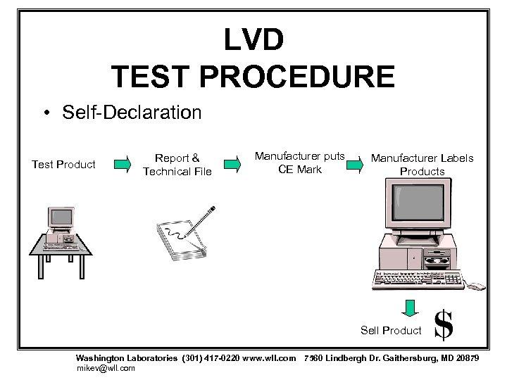 LVD TEST PROCEDURE • Self-Declaration Test Product Report & Technical File Manufacturer puts CE