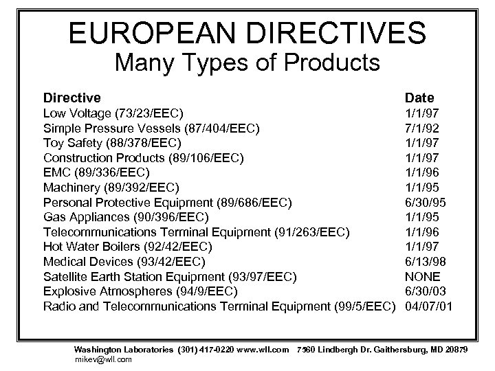 EUROPEAN DIRECTIVES Many Types of Products Directive Date Low Voltage (73/23/EEC) Simple Pressure Vessels