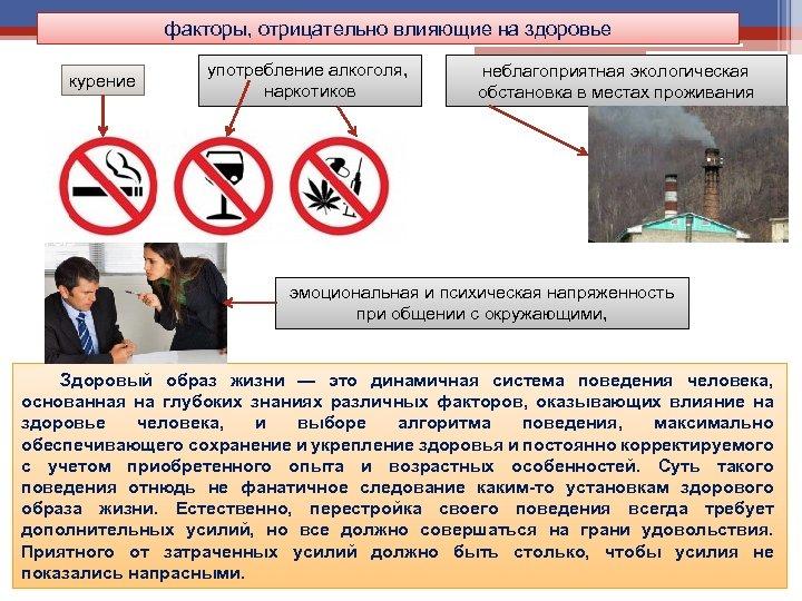 факторы, отрицательно влияющие на здоровье курение употребление алкоголя, наркотиков неблагоприятная экологическая обстановка в местах