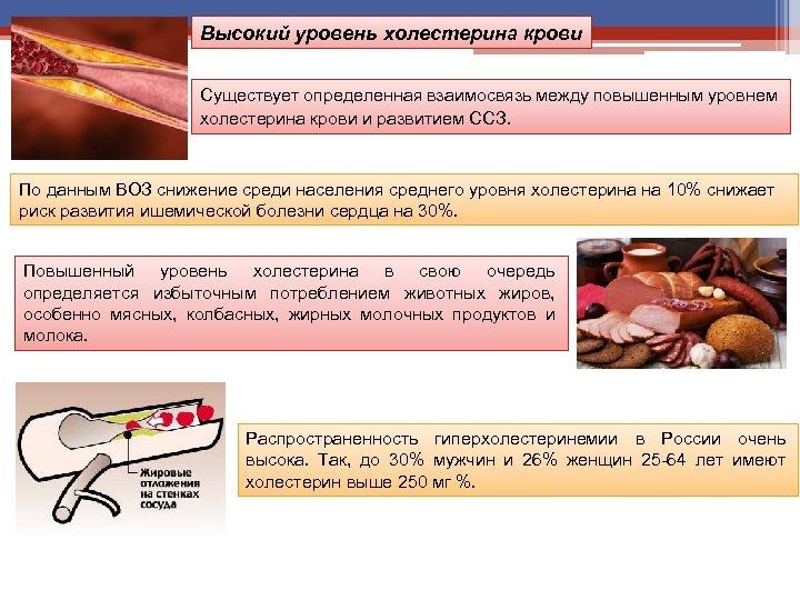 Высокий уровень холестерина крови Существует определенная взаимосвязь между повышенным уровнем холестерина крови и развитием