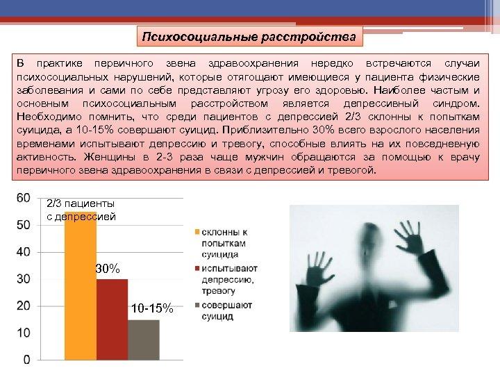 Психосоциальные расстройства В практике первичного звена здравоохранения нередко встречаются случаи психосоциальных нарушений, которые отягощают