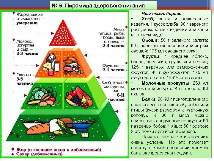 № 6. Пирамида здорового питания Что такое порция • Хлеб, каши и макаронные изделия.