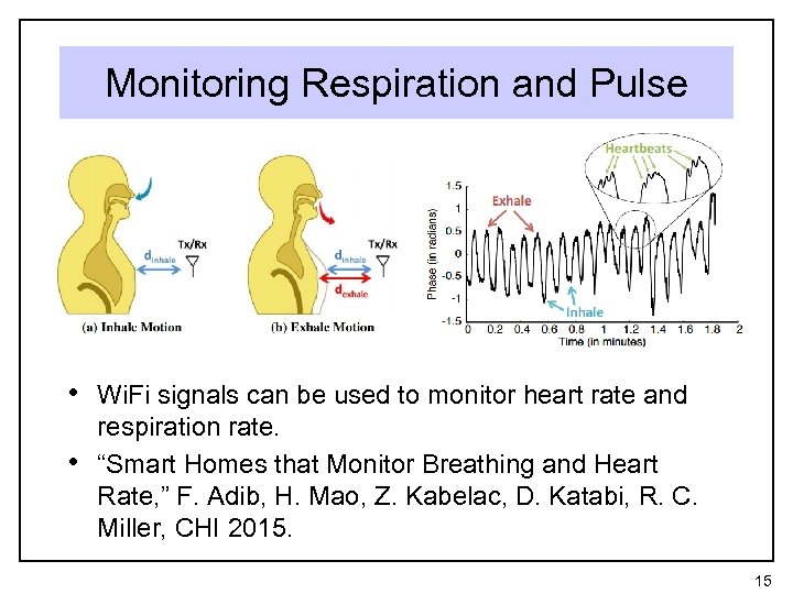 Monitoring Respiration and Pulse • Wi. Fi signals can be used to monitor heart