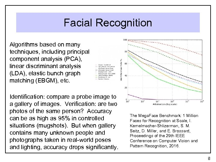 Facial Recognition Algorithms based on many techniques, including principal component analysis (PCA), linear discriminant