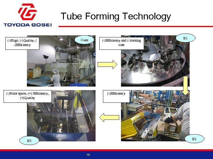 Tube Forming Technology (-)Ergo, (-)Quality, ( -)Efficiency Oven (-)Floor space, (+) Efficiency, (+)Quality (-)Efficiency