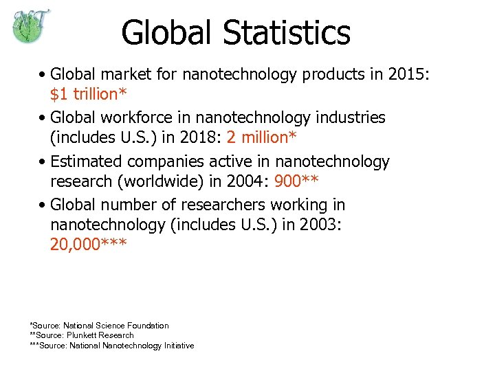 Global Statistics • Global market for nanotechnology products in 2015: $1 trillion* • Global