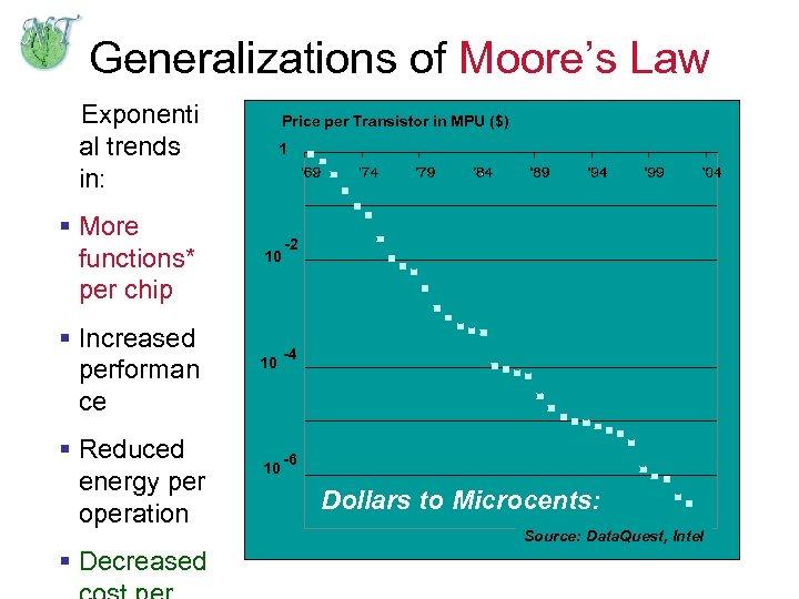 Generalizations of Moore's Law Exponenti al trends in: Price per Transistor in MPU ($)