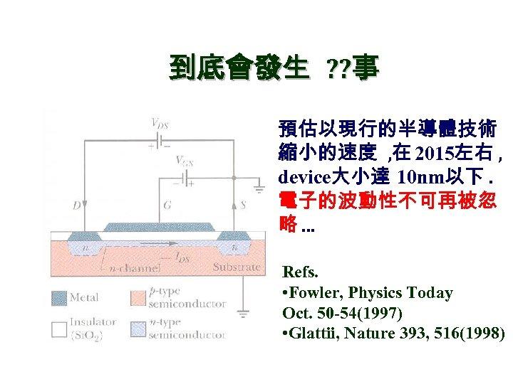 到底會發生 ? ? 事 預估以現行的半導體技術 縮小的速度 , 在 2015左右 , device大小達 10 nm以下. 電子的波動性不可再被忽