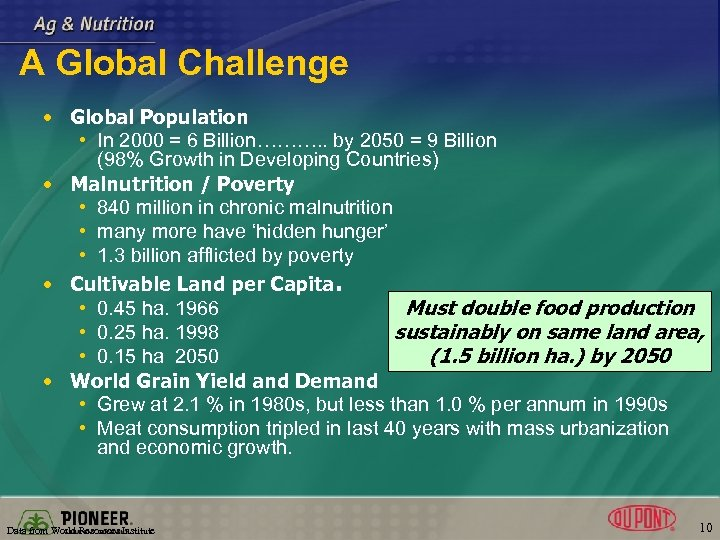 A Global Challenge • Global Population • In 2000 = 6 Billion………. . by